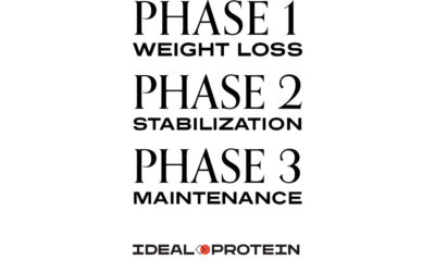 Phase 2 Meal Plan Examples